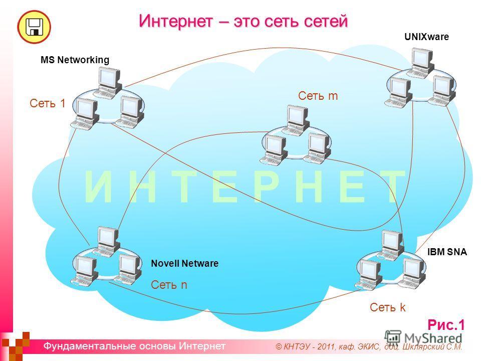 © КНТЭУ - 2011, каф. ЭКИС, доц. Шклярский С.М. Фундаментальные основы Интернет И Н Т Е Р Н Е Т Сеть 1 Сеть k Сеть n Сеть m MS Networking Novell Netware IBM SNA UNIXware Интернет – это сеть сетей Рис.1