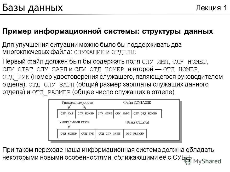 Базы данных Пример информационной системы: структуры данных Лекция 1 Для улучшения ситуации можно было бы поддерживать два многоключевых файла: СЛУЖАЩИЕ и ОТДЕЛЫ. Первый файл должен был бы содержать поля СЛУ_ИМЯ, СЛУ_НОМЕР, СЛУ_СТАТ, СЛУ_ЗАРП и СЛУ_О