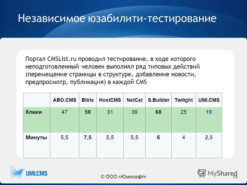 16 Независимое юзабилити-тестирование Портал CMSList.ru проводил тестирование, в ходе которого неподготовленный человек выполнял ряд типовых действий (перемещение страницы в структуре, добавление новости, предпросмотр, публикация) в каждой CMS ABO.CM