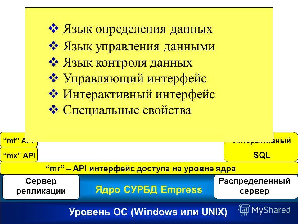 Empress RDBMS Kernel mr – API интерфейс доступа на уровне ядра Уровень ОС (Windows или UNIX) Ядро СУРБД Empress Сервер репликации Распределенный сервер mx API mf APIИнтерактивный SQL Язык определения данных Язык управления данными Язык контроля данны