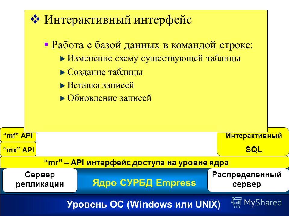 Empress RDBMS Kernel mr – API интерфейс доступа на уровне ядра Уровень ОС (Windows или UNIX) Ядро СУРБД Empress Сервер репликации Распределенный сервер mx API mf APIИнтерактивный SQL Интерактивный интерфейс Работа с базой данных в командой строке: Из
