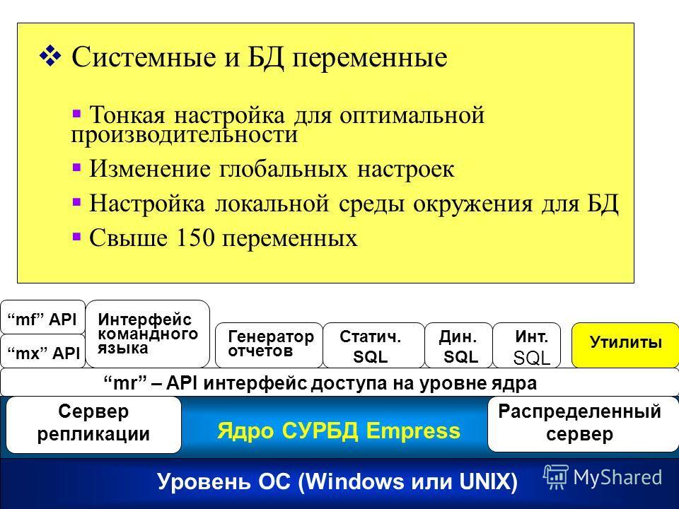 Empress RDBMS Kernel Интерфейс командного языка Статич. SQL Дин. SQL Empress RDBMS Kernel mr – API интерфейс доступа на уровне ядра Уровень ОС (Windows или UNIX) Ядро СУРБД Empress Сервер репликации Распределенный сервер mx API mf API Инт. SQL Генера