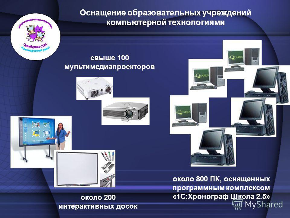 около 800 ПК, оснащенных программным комплексом «1С:Хронограф Школа 2.5» около 200 интерактивных досок Оснащение образовательных учреждений компьютерной технологиями свыше 100 мультимедиапроекторов
