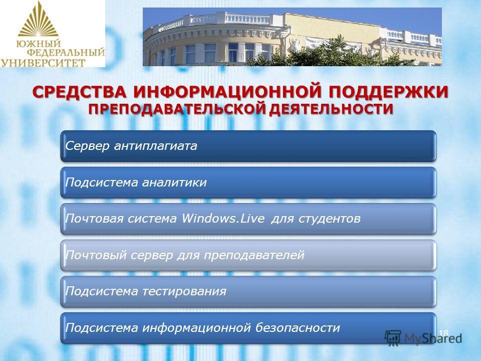 СРЕДСТВА ИНФОРМАЦИОННОЙ ПОДДЕРЖКИ ПРЕПОДАВАТЕЛЬСКОЙ ДЕЯТЕЛЬНОСТИ Сервер антиплагиатаПодсистема аналитикиПочтовая система Windows.Live для студентовПочтовый сервер для преподавателейПодсистема тестированияПодсистема информационной безопасности 18