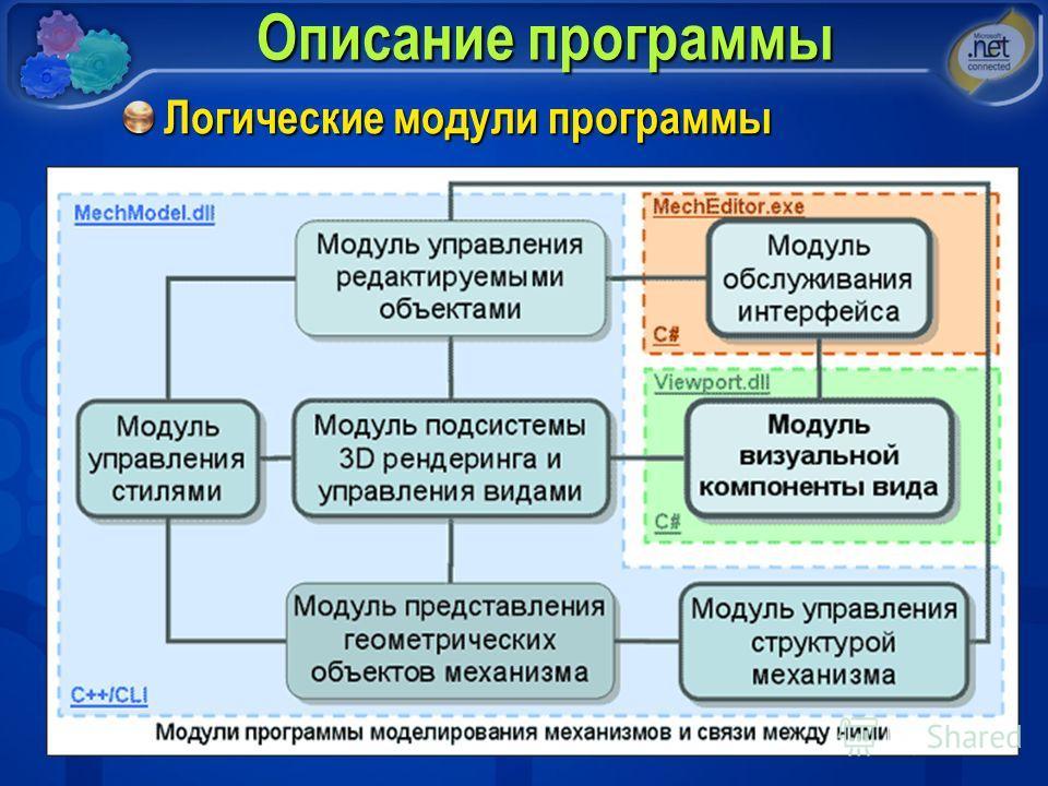 Описание программы Логические модули программы