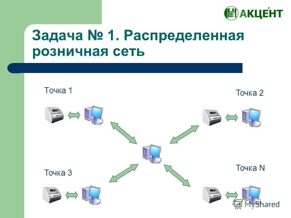 Задача 1. Распределенная розничная сеть Точка 1 Точка 2 Точка 3 Точка N
