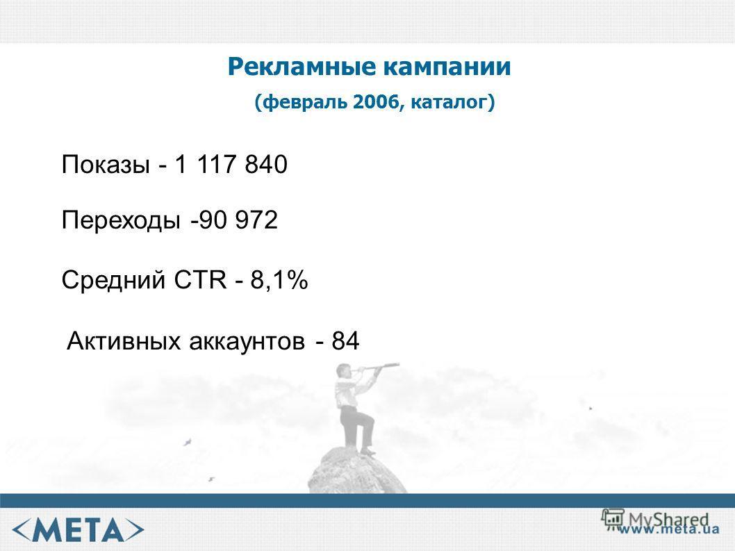 Рекламные кампании (февраль 2006, каталог) Показы - 1 117 840 Переходы -90 972 Средний CTR - 8,1% Активных аккаунтов - 84