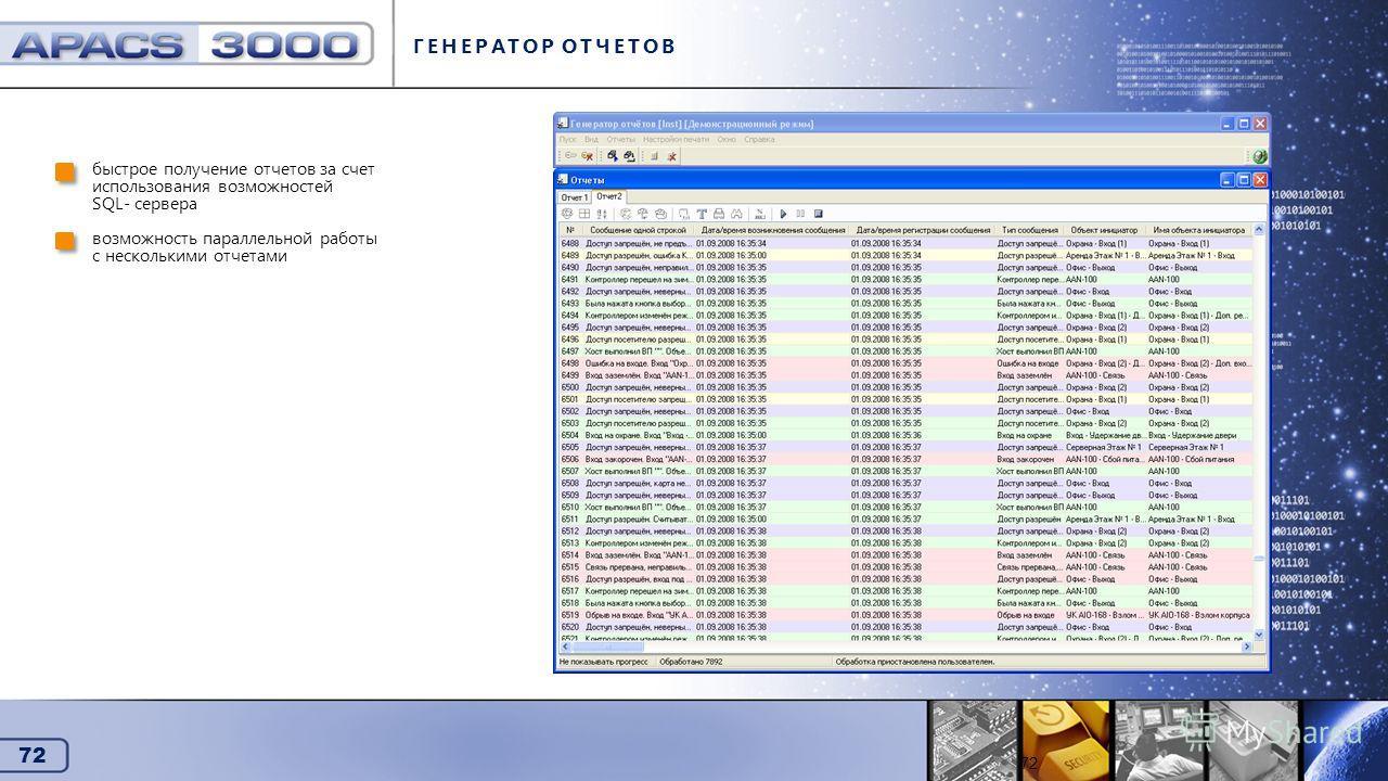 72 Генератор отчетов ГЕНЕРАТОР ОТЧЕТОВ быстрое получение отчетов за счет использования возможностей SQL- сервера возможность параллельной работы с несколькими отчетами 72