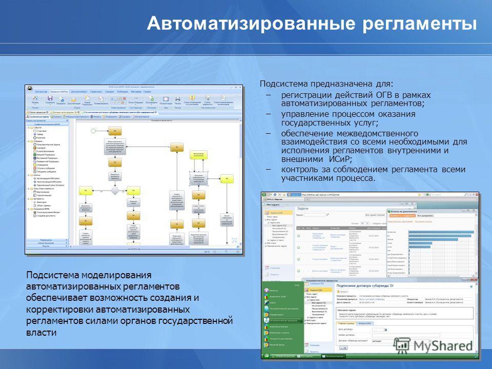Автоматизированные регламенты Подсистема предназначена для: –регистрации действий ОГВ в рамках автоматизированных регламентов; –управление процессом оказания государственных услуг; –обеспечение межведомственного взаимодействия со всеми необходимыми д