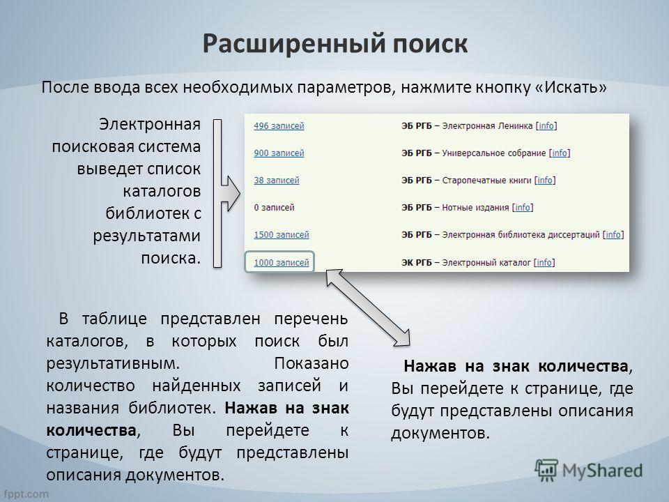 Расширенный поиск Электронная поисковая система выведет список каталогов библиотек с результатами поиска. После ввода всех необходимых параметров, нажмите кнопку «Искать» В таблице представлен перечень каталогов, в которых поиск был результативным. П
