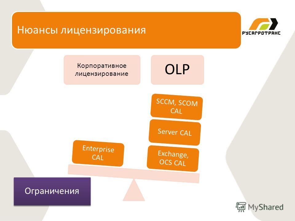 Нюансы лицензирования Корпоративное лицензирование OLP Exchange, OCS CAL Server CAL SCCM, SCOM CAL Enterprise CAL Ограничения