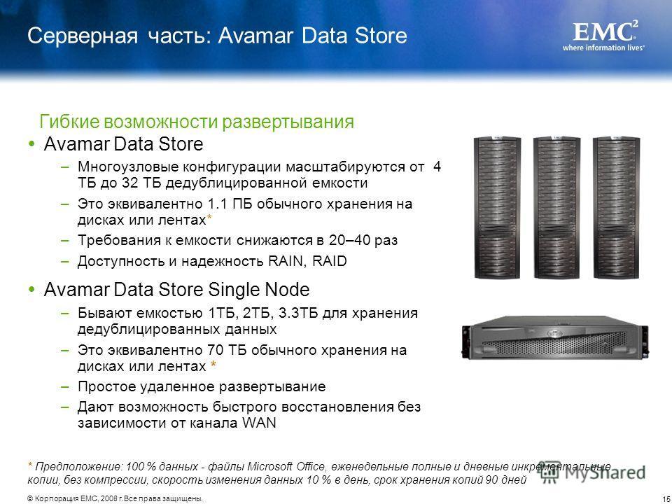 15 © Корпорация EMC, 2008 г.Все права защищены. Avamar Data Store –Многоузловые конфигурации масштабируются от 4 ТБ до 32 ТБ дедублицированной емкости –Это эквивалентно 1.1 ПБ обычного хранения на дисках или лентах* –Требования к емкости снижаются в