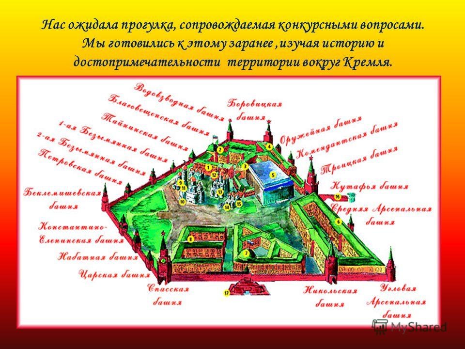 Нас ожидала прогулка, сопровождаемая конкурсными вопросами. Мы готовились к этому заранее,изучая историю и достопримечательности территории вокруг Кремля.