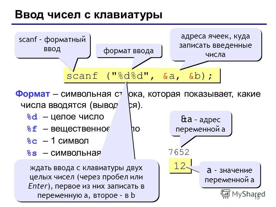 15 Ввод чисел с клавиатуры scanf (