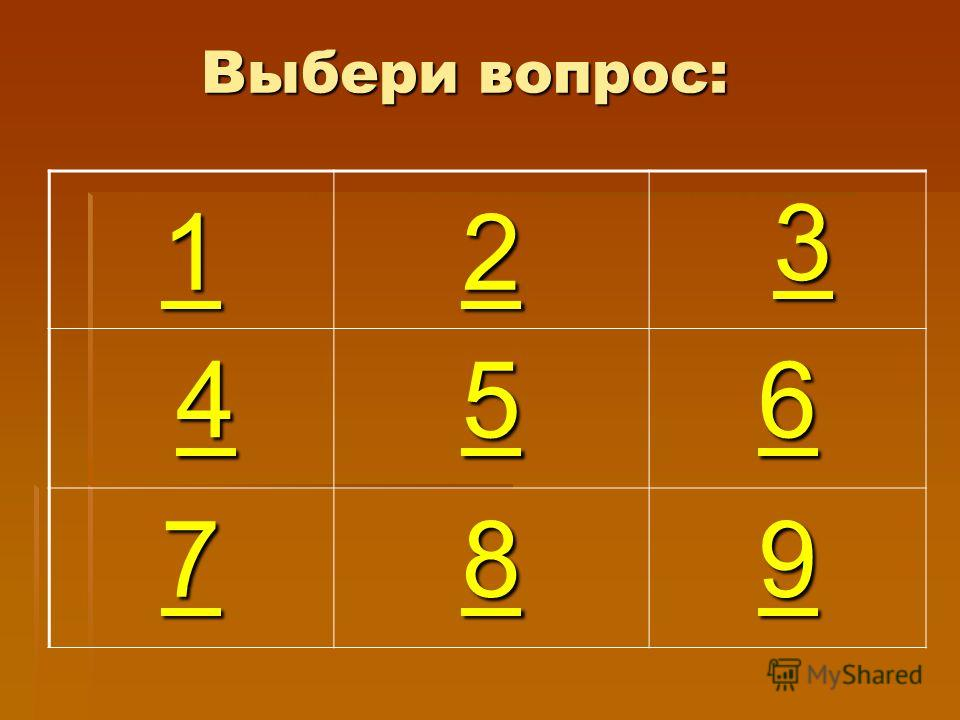 Выбери вопрос: 1111 2222 3 3 3 3 3 4 4 4 4 4 5555 6666 7777 8888 9999