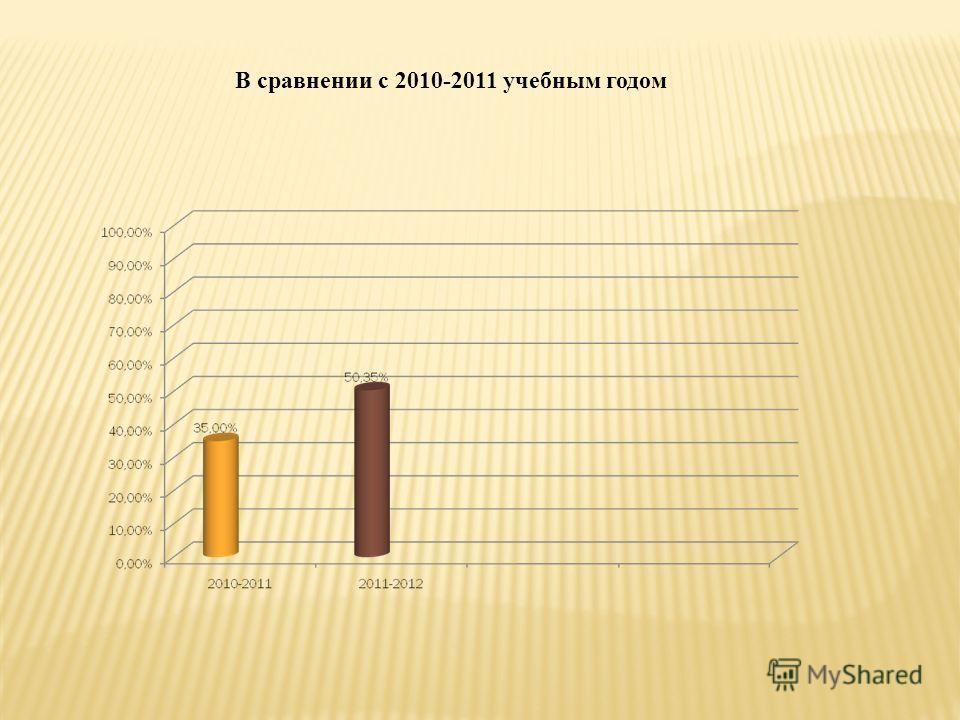 В сравнении с 2010-2011 учебным годом
