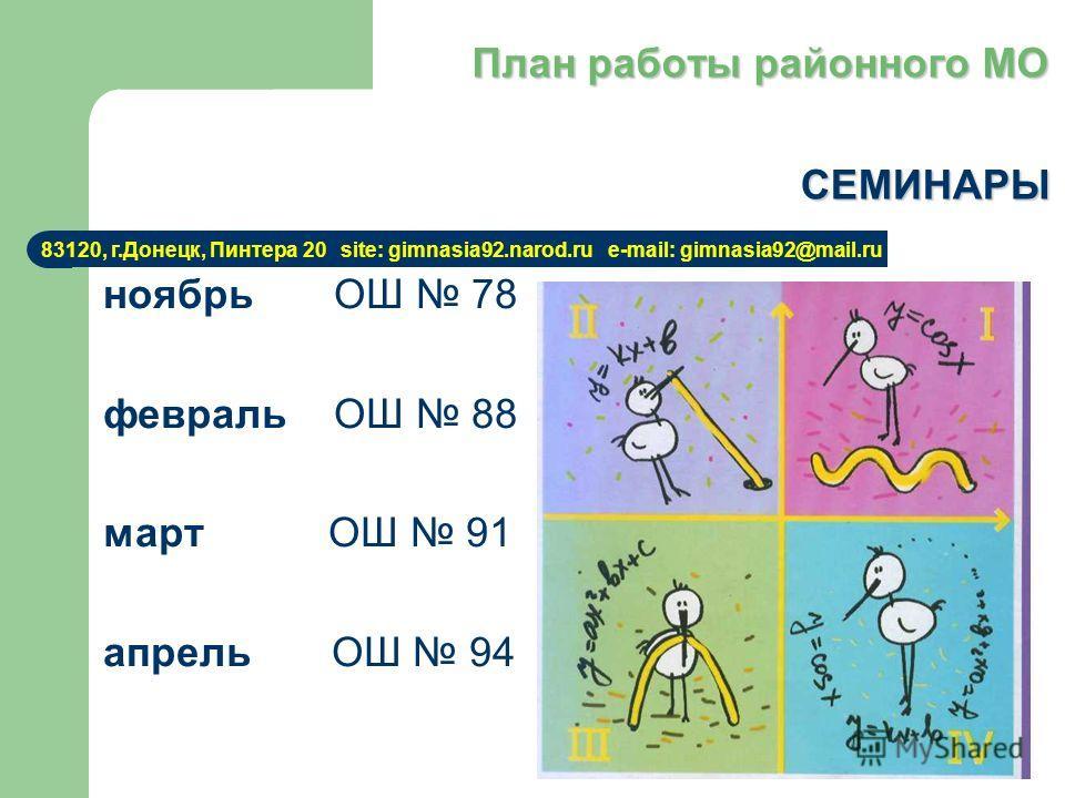 Конкурс Мой лучший конспект урока февраль 83120, г.Донецк, Пинтера 20 site: gimnasia92.narod.ru e-mail: gimnasia92@mail.ru План работы районного МО