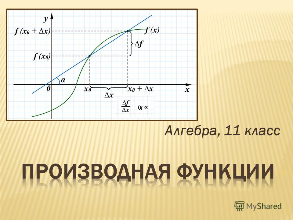 Алгебра, 11 класс