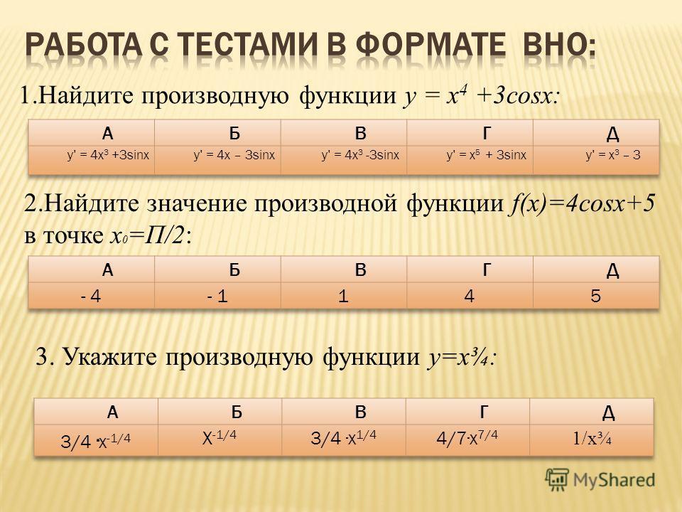 1.Найдите производную функции y = x 4 +3cosx: 2.Найдите значение производной функции f(x)=4cosx+5 в точке х 0 =П/2: 3. Укажите производную функции y=x¾: