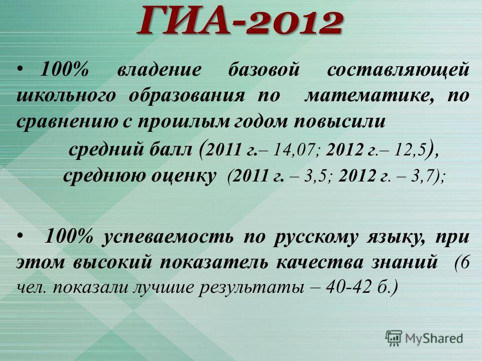 ГИА-2012 100% владение базовой составляющей школьного образования по математике, по сравнению с прошлым годом повысили средний балл ( 2011 г.– 14,07; 2012 г.– 12,5 ), среднюю оценку (2011 г. – 3,5; 2012 г. – 3,7); 100% успеваемость по русскому языку,