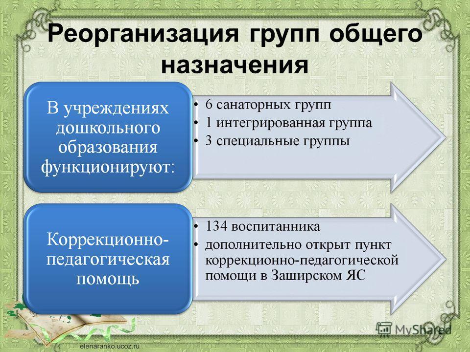 Реорганизация групп общего назначения 7