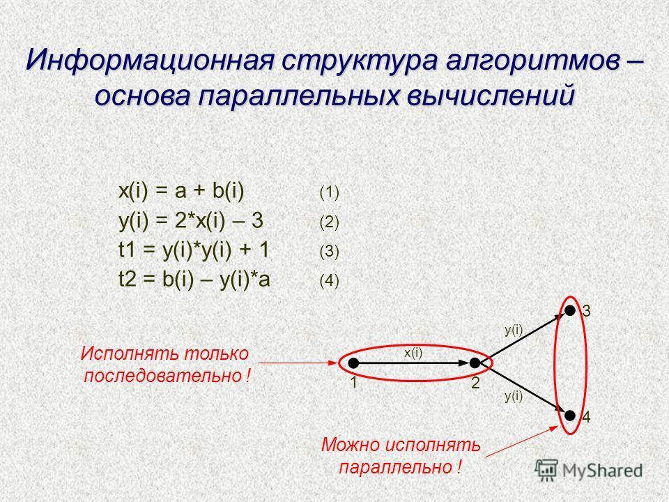 Информационная структура алгоритмов – основа параллельных вычислений x(i) = a + b(i) (1) y(i) = 2*x(i) – 3 (2) t1 = y(i)*y(i) + 1 (3) t2 = b(i) – y(i)*a (4) 1 2 3 4 Исполнять только последовательно ! Можно исполнять параллельно ! x(i) y(i)