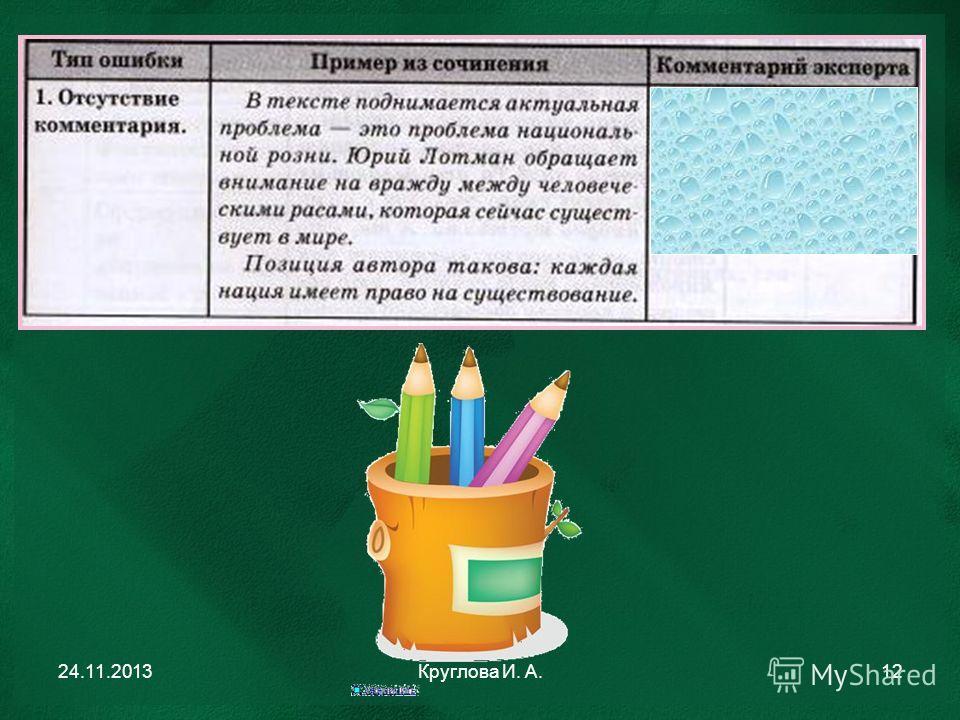 24.11.2013Круглова И. А.12