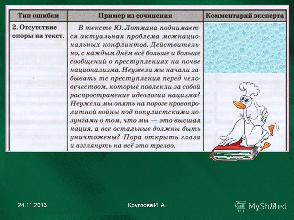 24.11.2013Круглова И. А.13