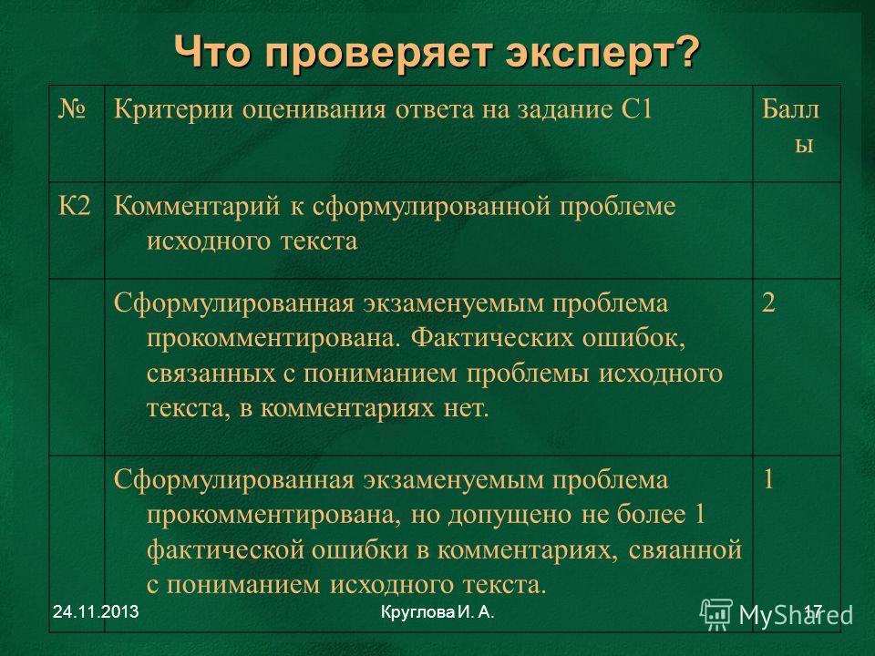 Критерии оценивания ответа на задание С1Балл ы К2Комментарий к сформулированной проблеме исходного текста Сформулированная экзаменуемым проблема прокомментирована. Фактических ошибок, связанных с пониманием проблемы исходного текста, в комментариях н