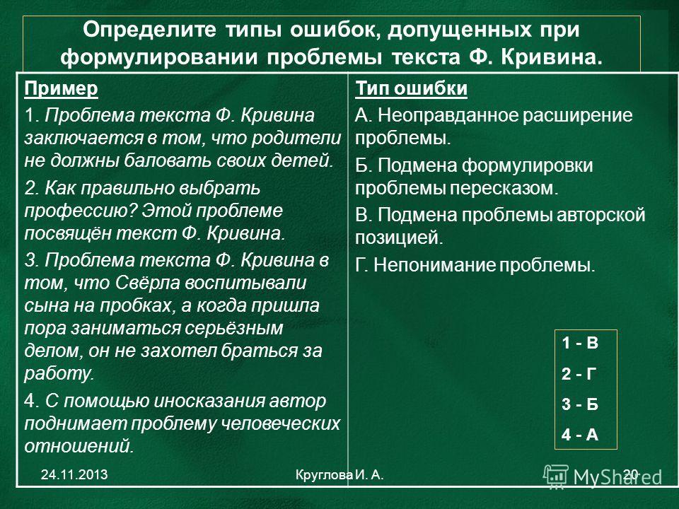 Определите типы ошибок, допущенных при формулировании проблемы текста Ф. Кривина. 1 - В 2 - Г 3 - Б 4 - А Пример 1. Проблема текста Ф. Кривина заключается в том, что родители не должны баловать своих детей. 2. Как правильно выбрать профессию? Этой пр
