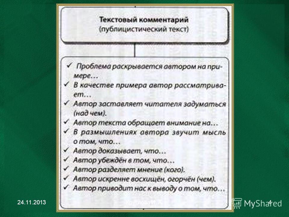 24.11.2013Круглова И. А.4