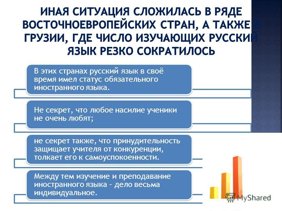 В этих странах русский язык в своё время имел статус обязательного иностранного языка. Не секрет, что любое насилие ученики не очень любят; не секрет также, что принудительность защищает учителя от конкуренции, толкает его к самоуспокоенности. Между
