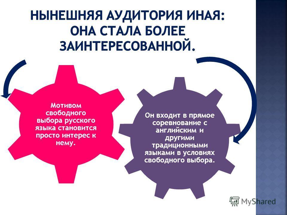 Он входит в прямое соревнование с английским и другими традиционными языками в условиях свободного выбора. Мотивом свободного выбора русского языка становится просто интерес к нему.