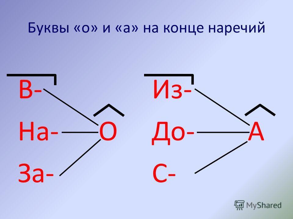 Буквы «о» и «а» на конце наречий В- На- О За- Из- До- А С-