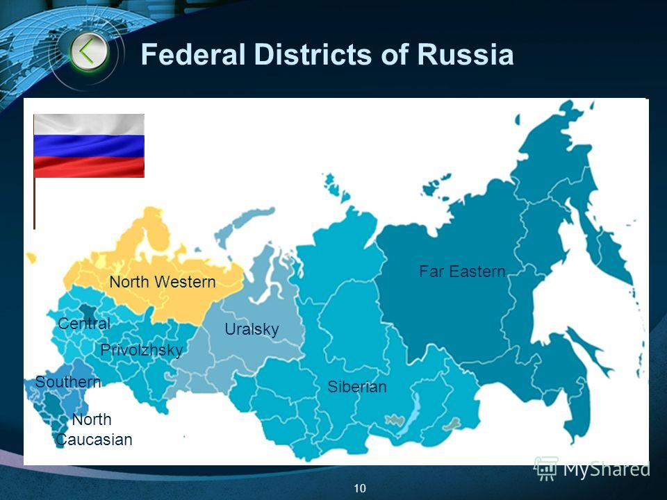 LOGO 10 Federal Districts of Russia Far Eastern Siberian Uralsky North Western Privolzhsky Central Southern North Caucasian