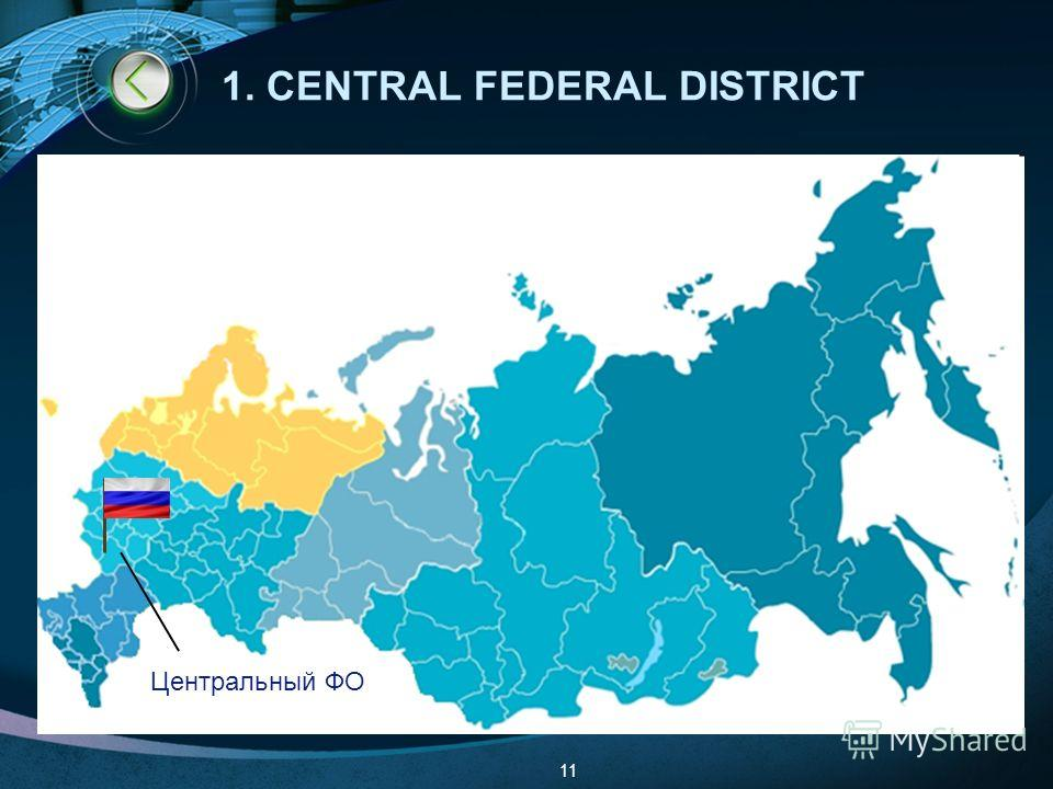 LOGO 11 1. CENTRAL FEDERAL DISTRICT Центральный ФО