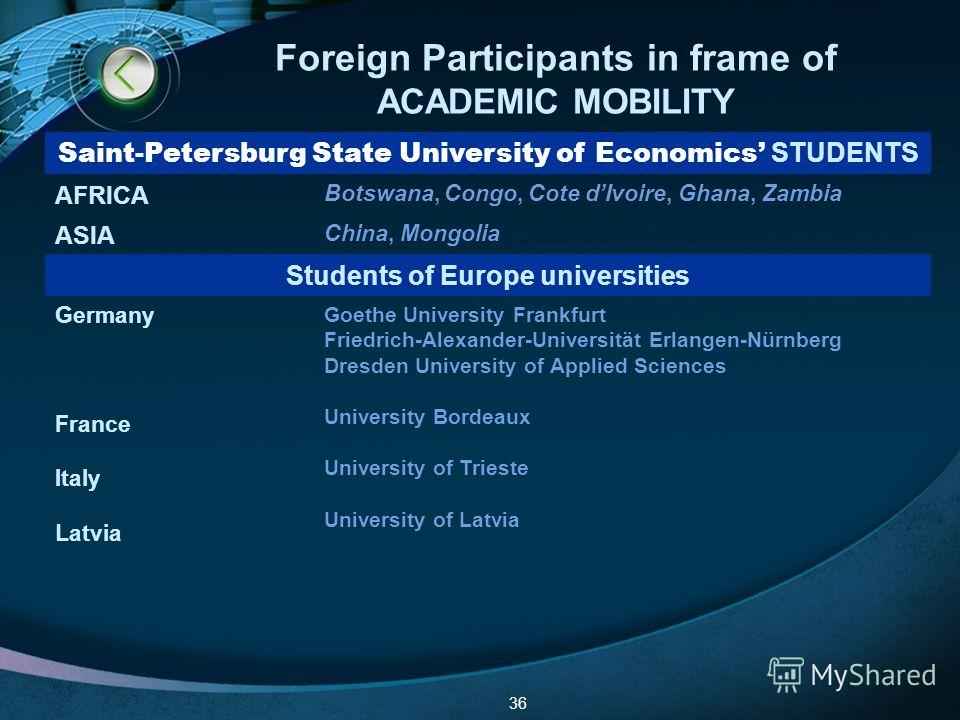LOGO 36 Foreign Participants in frame of ACADEMIC MOBILITY Saint-Petersburg State University of Economics STUDENTS AFRICA Botswana, Congo, Cote dIvoire, Ghana, Zambia ASIA China, Mongolia Students of Europe universities Germany France Italy Latvia Go