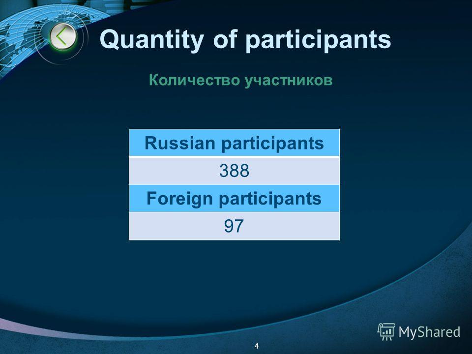 LOGO 4 Quantity of participants Количество участников Russian participants 388 Foreign participants 97