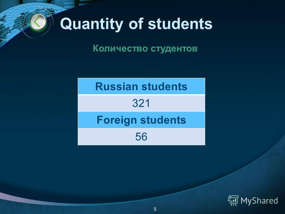 LOGO 5 Quantity of students Количество студентов Russian students 321 Foreign students 56