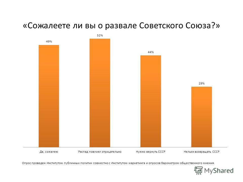 «Сожалеете ли вы о развале Советского Союза?» Опрос проведен Институтом публичных политик совместно с Институтом маркетинга и опросов Барометром общественного мнения.
