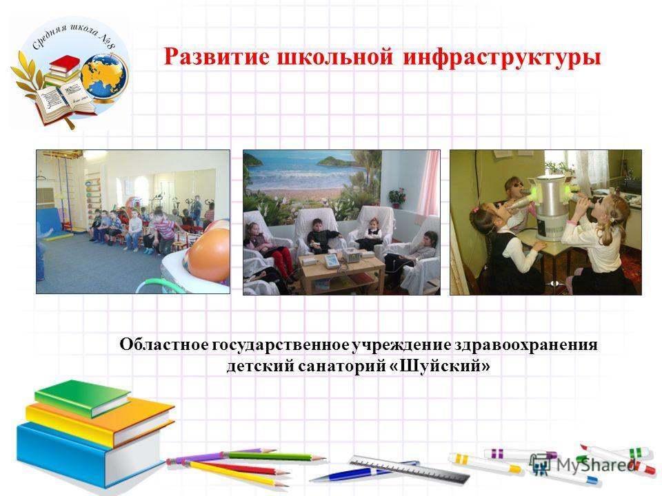 Областное государственное учреждение здравоохранения детский санаторий « Шуйский » Развитие школьной инфраструктуры