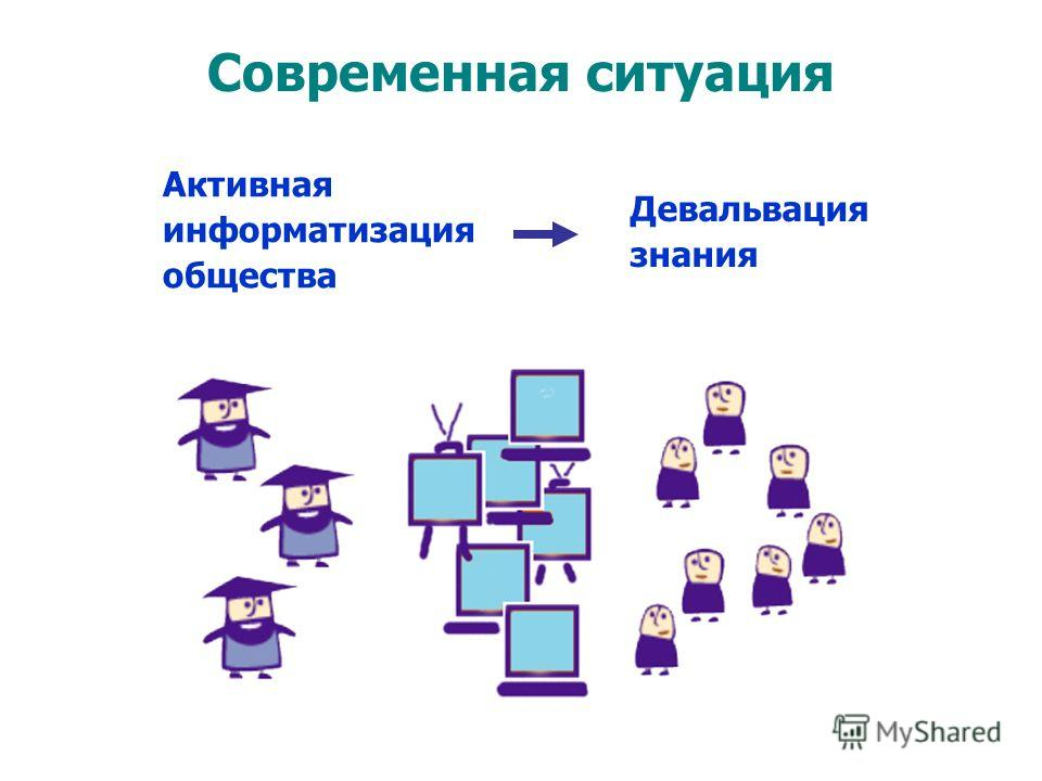 Современная ситуация Активная информатизация общества Девальвация знания