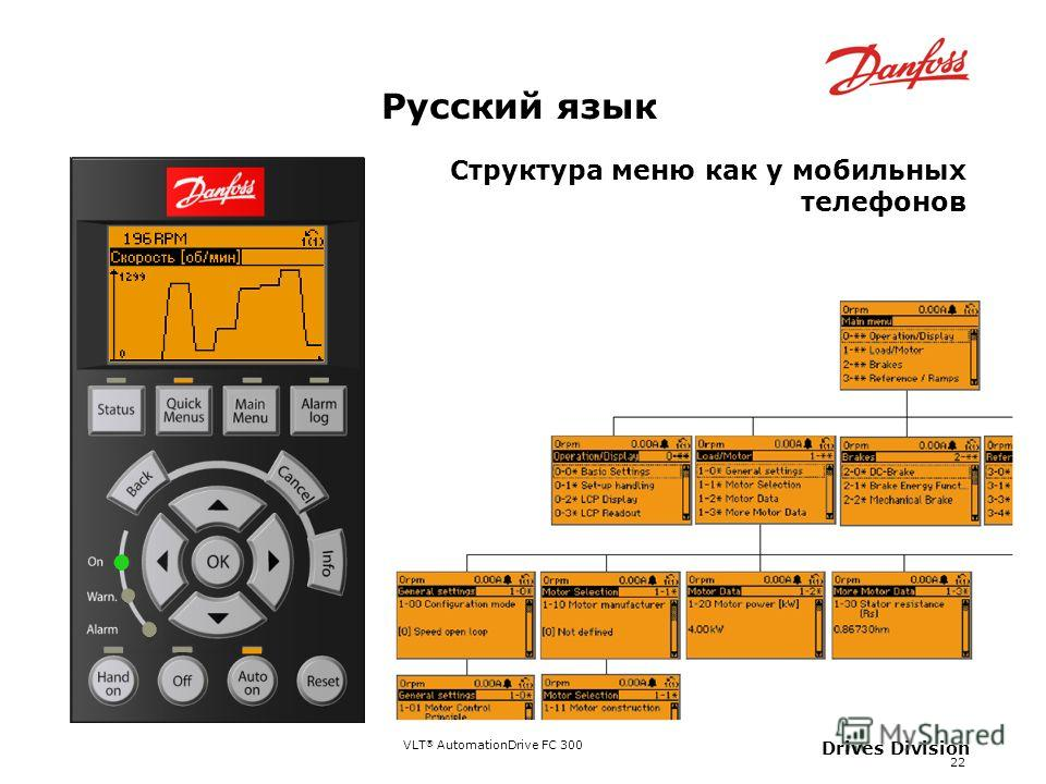 VLT ® AutomationDrive FC 300 22 Drives Division Русский язык Структура меню как у мобильных телефонов