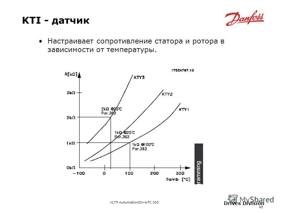 VLT ® AutomationDrive FC 300 45 Drives Division KTI - датчик Настраивает сопротивление статора и ротора в зависимости от температуры.