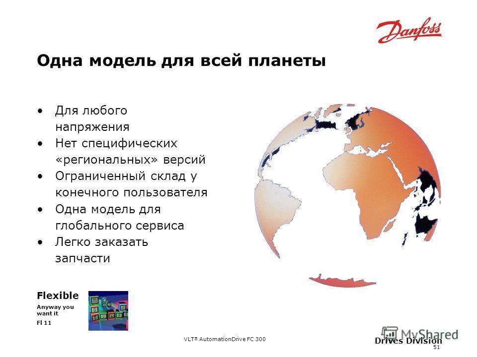 VLT ® AutomationDrive FC 300 51 Drives Division Одна модель для всей планеты Flexible Anyway you want it Fl 11 Для любого напряжения Нет специфических «региональных» версий Ограниченный склад у конечного пользователя Одна модель для глобального серви
