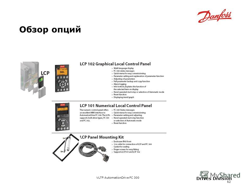 VLT ® AutomationDrive FC 300 62 Drives Division Обзор опций