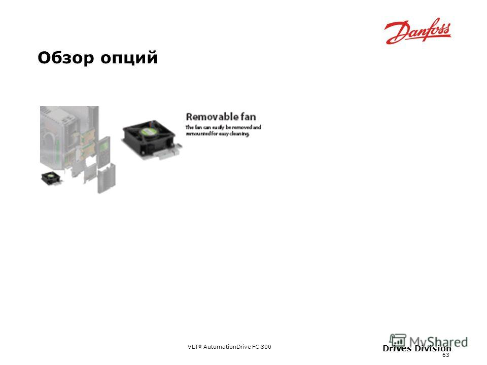 VLT ® AutomationDrive FC 300 63 Drives Division Обзор опций