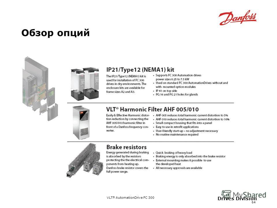 VLT ® AutomationDrive FC 300 64 Drives Division Обзор опций