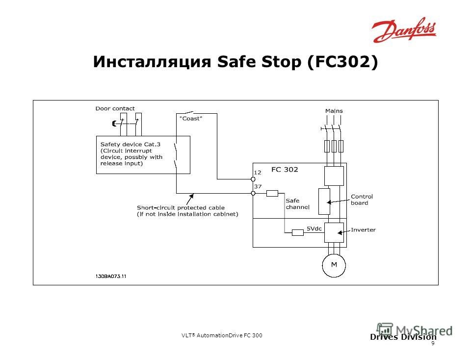 VLT ® AutomationDrive FC 300 9 Drives Division Инсталляция Safe Stop (FC302)
