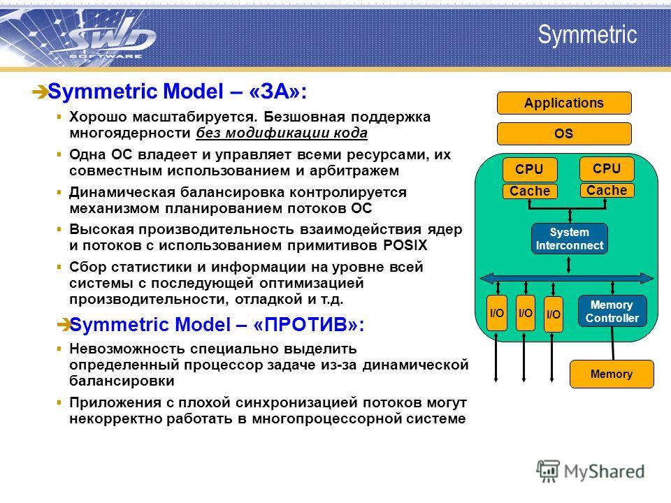 Symmetric Symmetric Model – «ЗА»: Хорошо масштабируется. Безшовная поддержка многоядерности без модификации кода Одна ОС владеет и управляет всеми ресурсами, их совместным использованием и арбитражем Динамическая балансировка контролируется механизмо